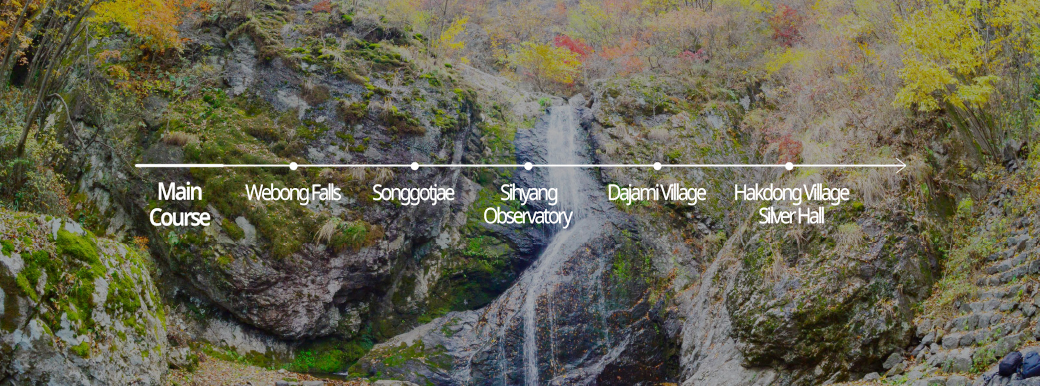 <span>Wanju je 1 gil</span><br>Gojongsi Masil-gil|'Gojongsi Masil-Gil starts at 'Weebong Falls'. From the start, the size and location of the waterfalls are overwhelming...